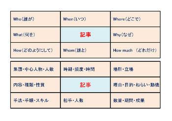マンダラアート記事分析.xlsx_001.jpg